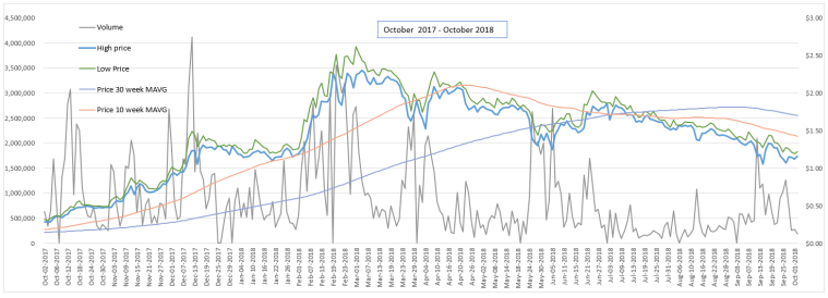 RHT Oct 17 to Oct 18.PNG