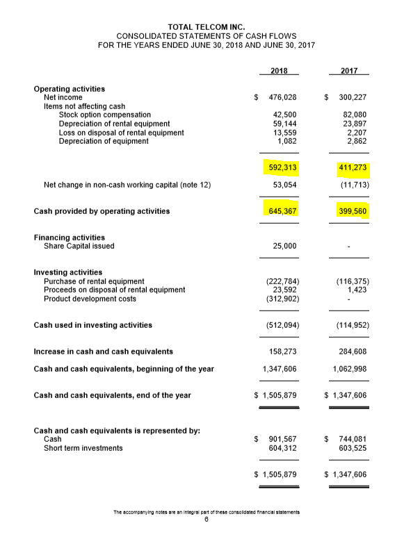Total yr end 2018 cashf flow.PNG
